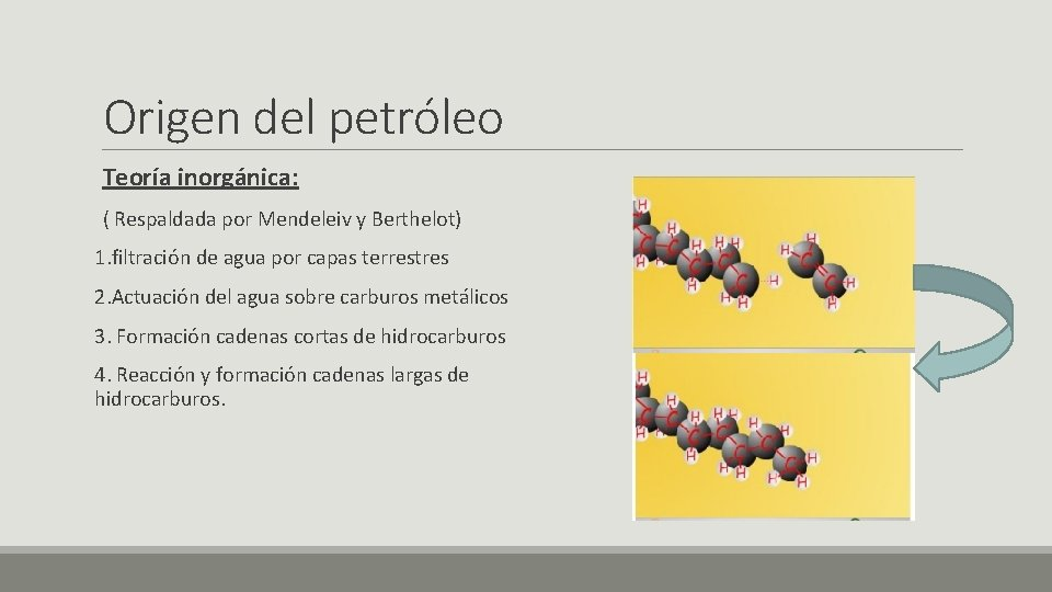 Origen del petróleo Teoría inorgánica: ( Respaldada por Mendeleiv y Berthelot) 1. filtración de