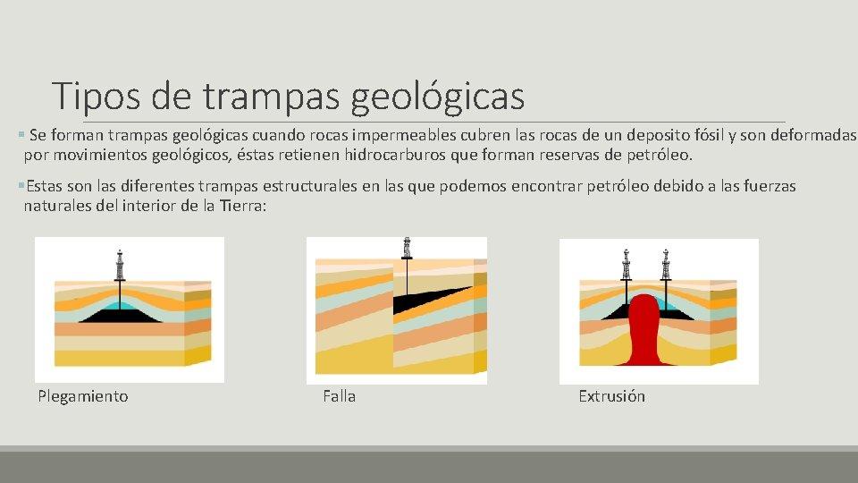 Tipos de trampas geológicas § Se forman trampas geológicas cuando rocas impermeables cubren las