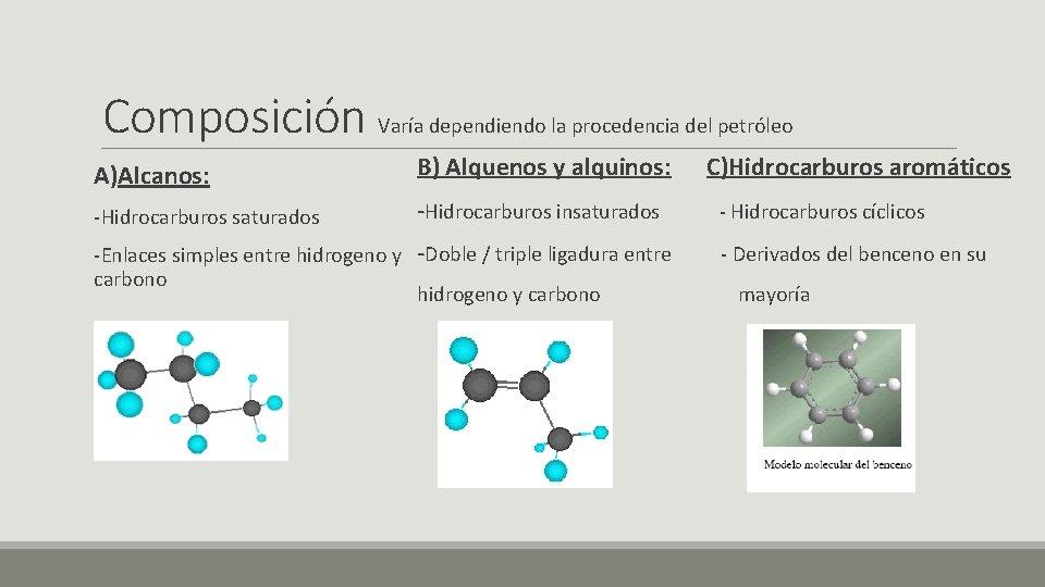 Composición Varía dependiendo la procedencia del petróleo A)Alcanos: B) Alquenos y alquinos: -Hidrocarburos saturados