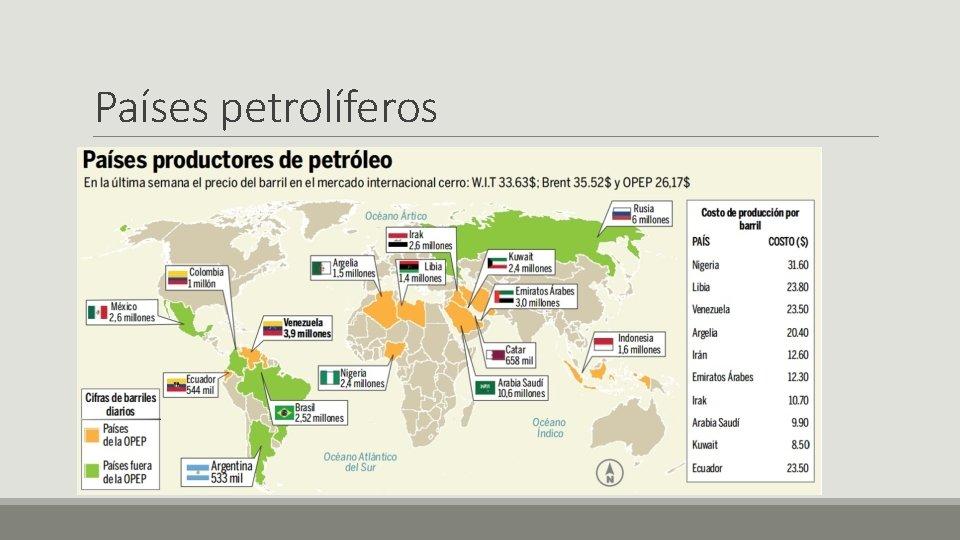 Países petrolíferos
