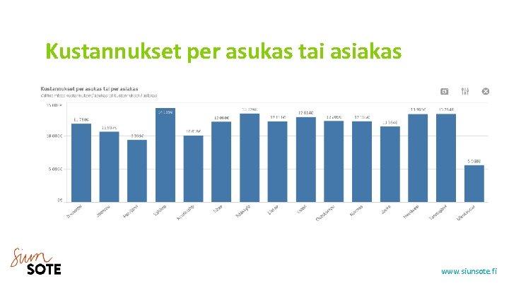 Kustannukset per asukas tai asiakas www. siunsote. fi