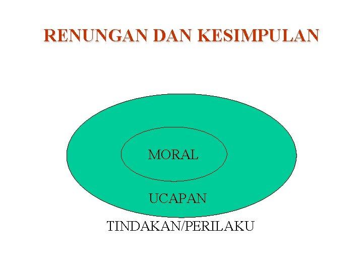 RENUNGAN DAN KESIMPULAN MORAL UCAPAN TINDAKAN/PERILAKU