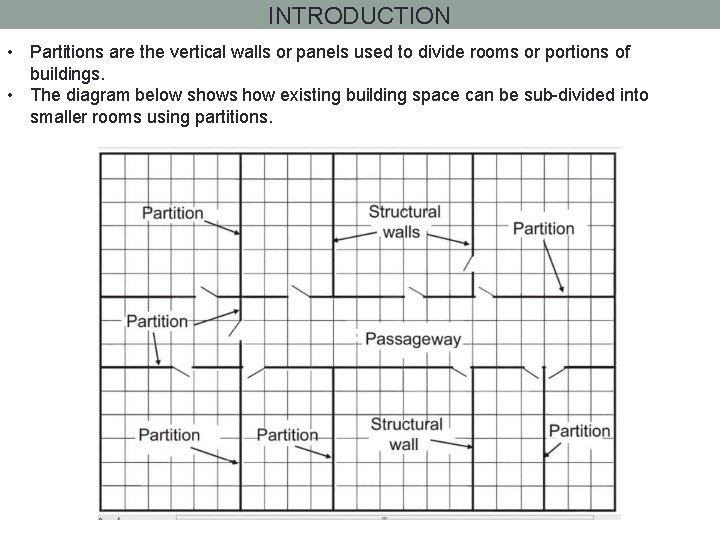 INTRODUCTION • Partitions are the vertical walls or panels used to divide rooms or