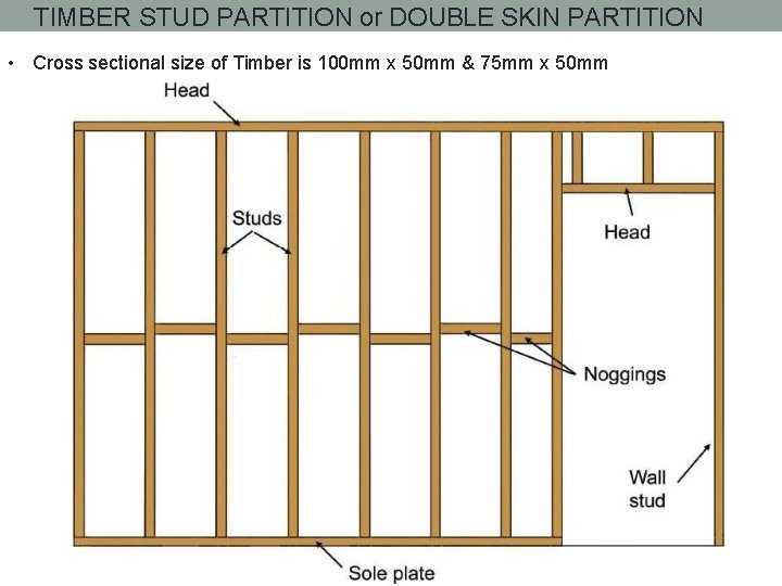 TIMBER STUD PARTITION or DOUBLE SKIN PARTITION • Cross sectional size of Timber is