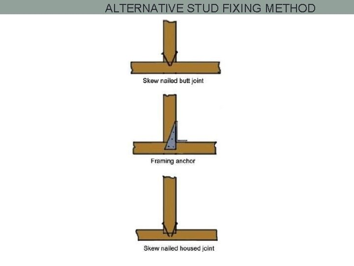 ALTERNATIVE STUD FIXING METHOD