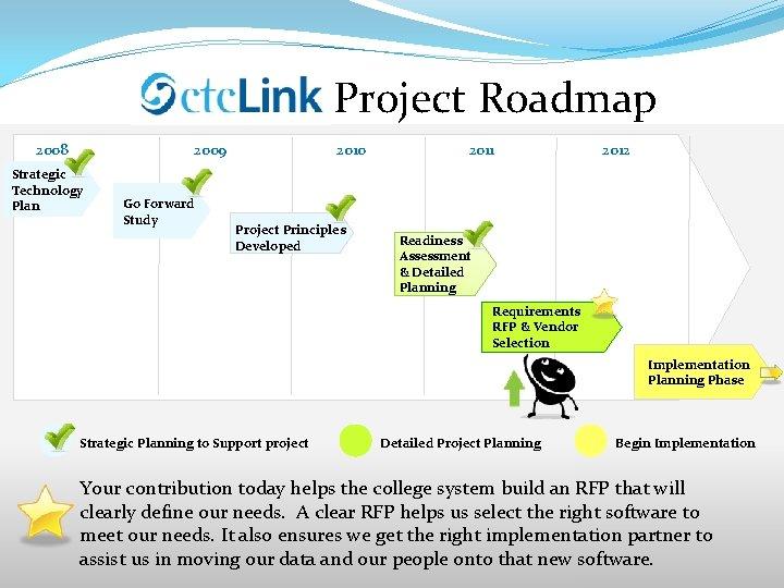 Project Roadmap 2008 2009 Strategic Technology Plan Go Forward Study 2010 Project Principles Developed