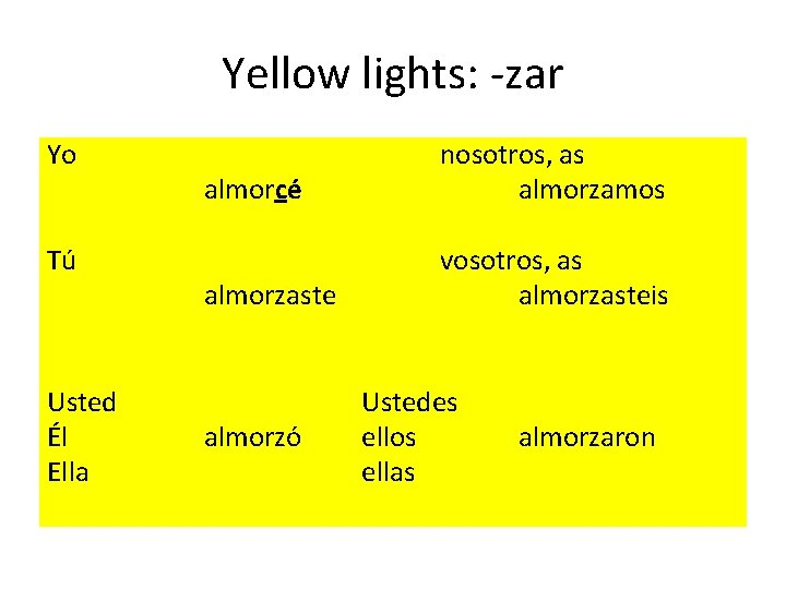 Yellow lights: -zar Yo Tú Usted Él Ella almorcé nosotros, as almorzamos almorzaste vosotros,