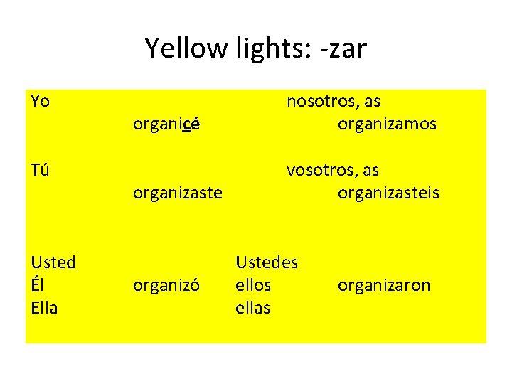 Yellow lights: -zar Yo Tú Usted Él Ella organicé nosotros, as organizamos organizaste vosotros,