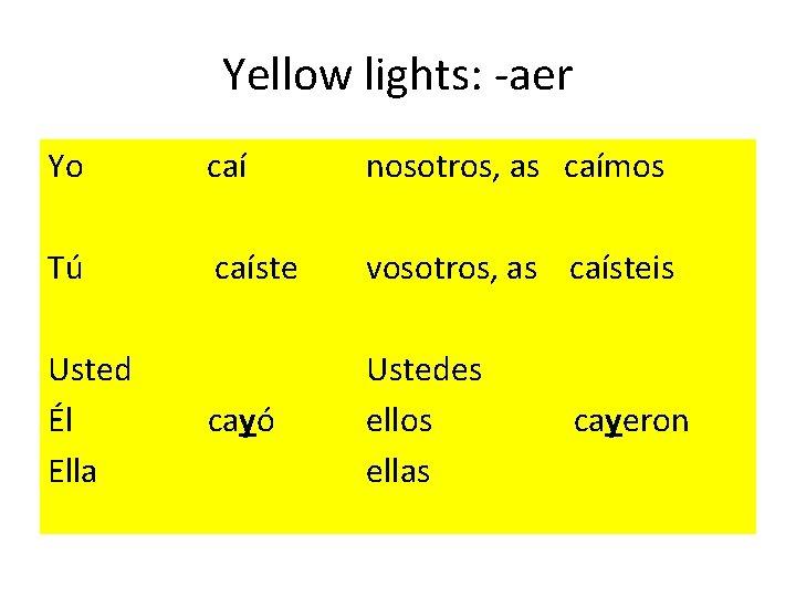 Yellow lights: -aer Yo Tú caí nosotros, as caímos caíste vosotros, as caísteis Usted