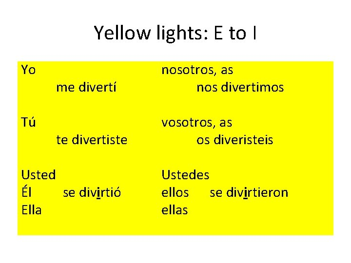 Yellow lights: E to I Yo Tú me divertí nosotros, as nos divertimos te