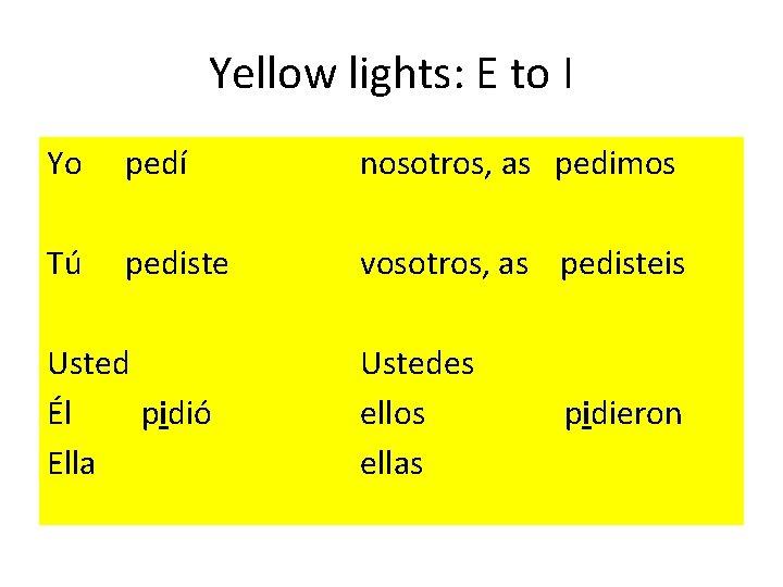 Yellow lights: E to I Yo Tú pedí nosotros, as pedimos pediste vosotros, as