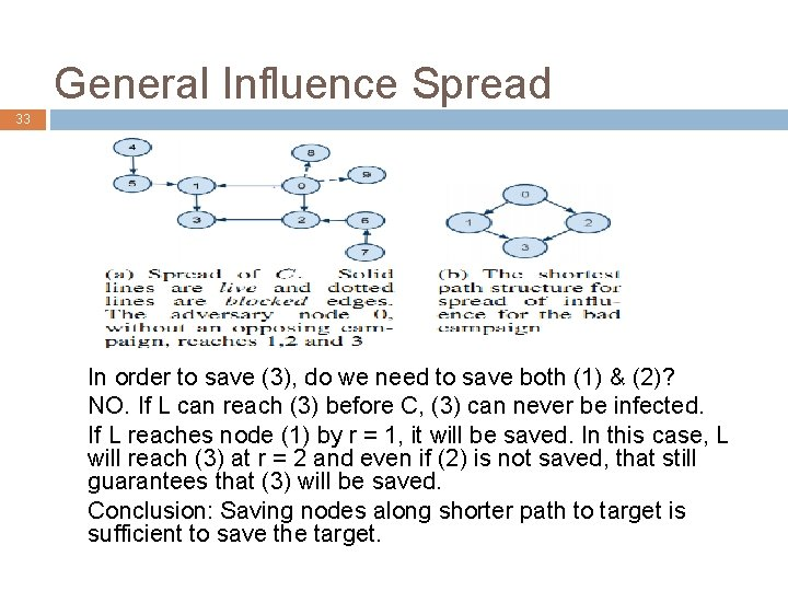 General Influence Spread 33 In order to save (3), do we need to save