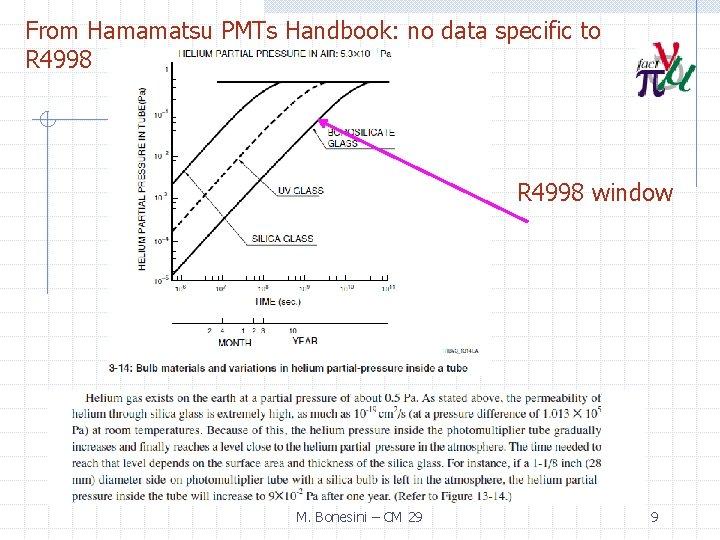 From Hamamatsu PMTs Handbook: no data specific to R 4998 window M. Bonesini –