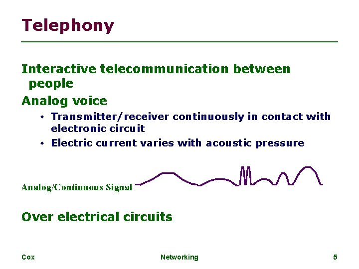 Telephony Interactive telecommunication between people Analog voice Transmitter/receiver continuously in contact with electronic circuit