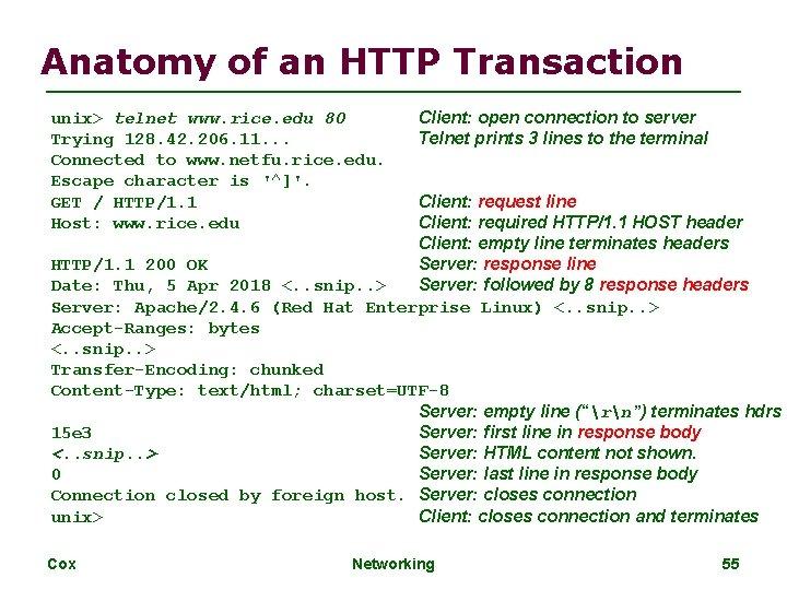 Anatomy of an HTTP Transaction unix> telnet www. rice. edu 80 Trying 128. 42.