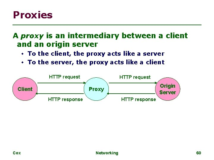 Proxies A proxy is an intermediary between a client and an origin server To