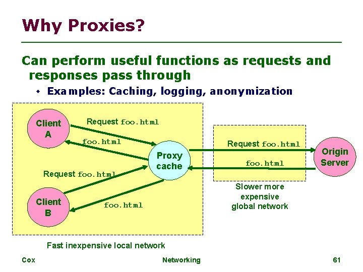 Why Proxies? Can perform useful functions as requests and responses pass through Examples: Caching,