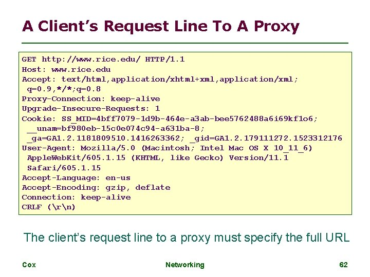 A Client's Request Line To A Proxy GET http: //www. rice. edu/ HTTP/1. 1