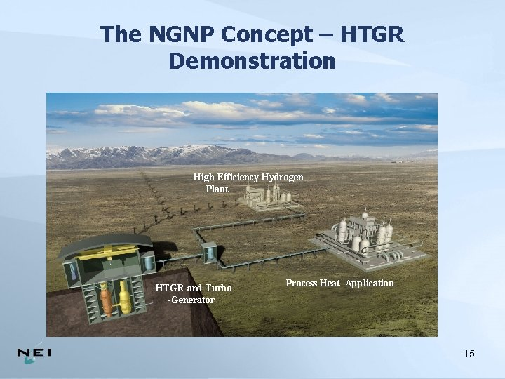 The NGNP Concept – HTGR Demonstration High Efficiency Hydrogen Plant HTGR and Turbo -Generator