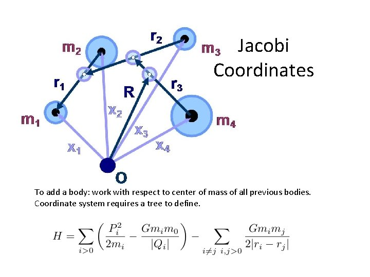Jacobi Coordinates To add a body: work with respect to center of mass of