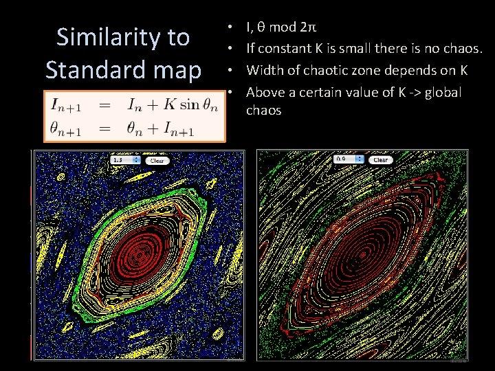 Similarity to Standard map • • I, θ mod 2π If constant K is
