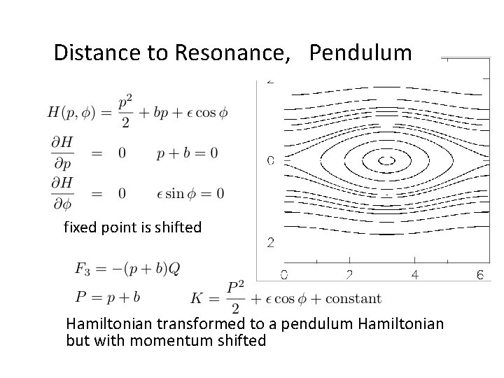 Distance to Resonance, Pendulum fixed point is shifted Hamiltonian transformed to a pendulum Hamiltonian