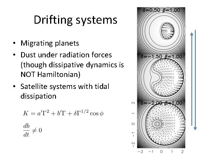 Drifting systems • Migrating planets • Dust under radiation forces (though dissipative dynamics is
