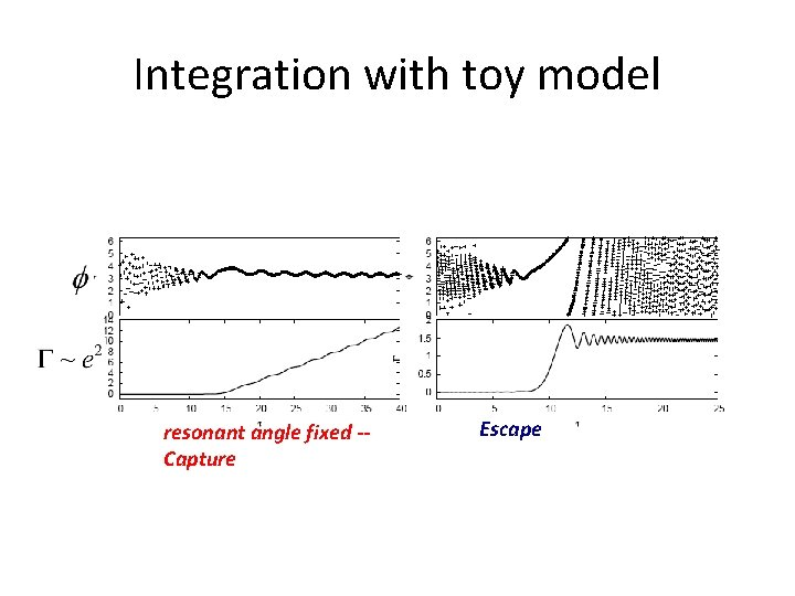 Integration with toy model resonant angle fixed -Capture Escape