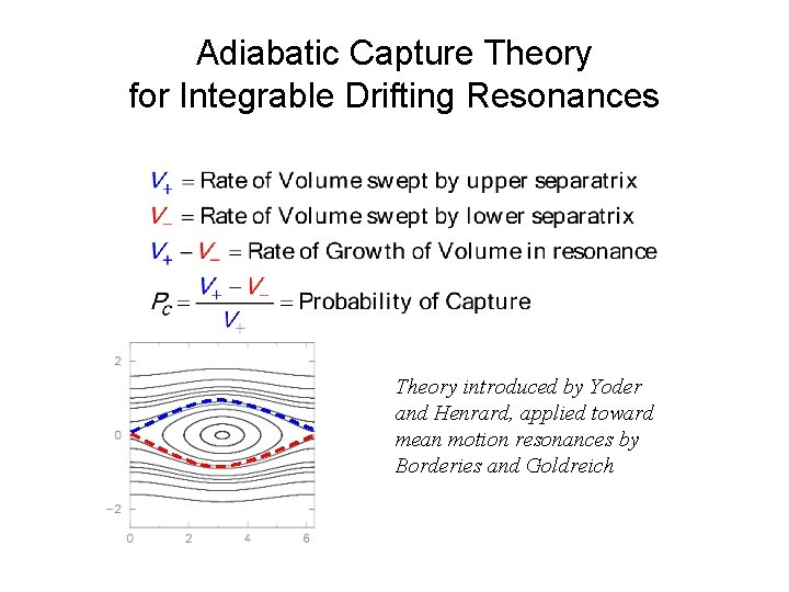 Adiabatic Capture Theory for Integrable Drifting Resonances Theory introduced by Yoder and Henrard, applied
