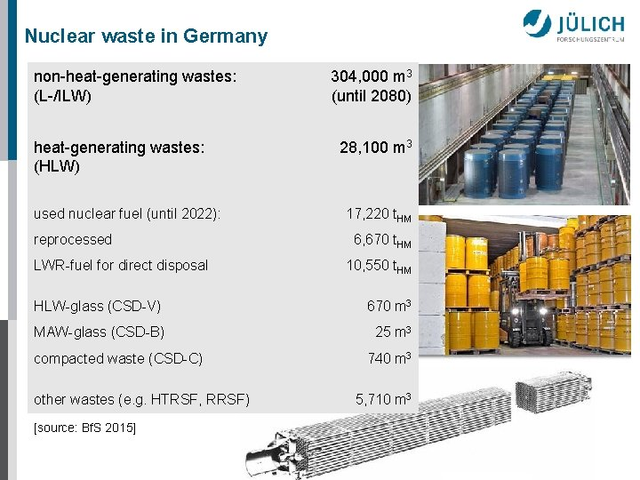 Nuclear waste in Germany non-heat-generating wastes: (L-/ILW) heat-generating wastes: (HLW) used nuclear fuel (until