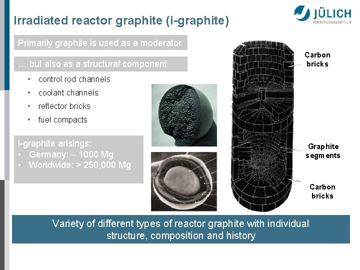 Irradiated reactor graphite (i-graphite) Primarily graphite is used as a moderator … but also
