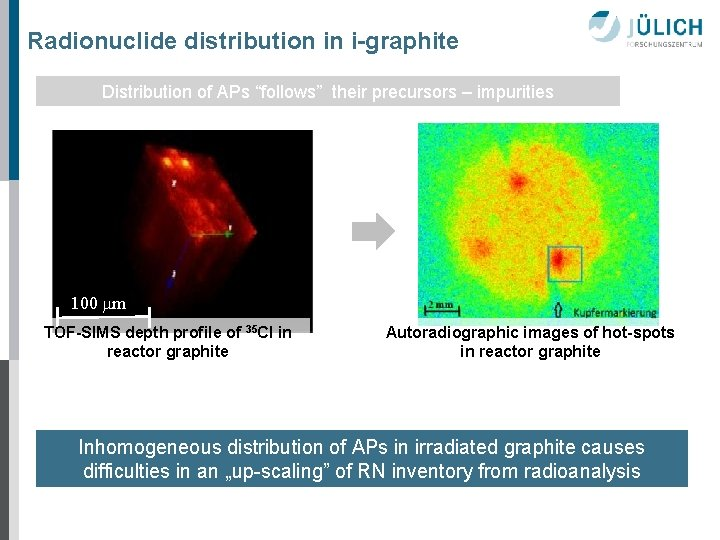 """Radionuclide distribution in i-graphite Distribution of APs """"follows"""" their precursors – impurities 100 mm"""