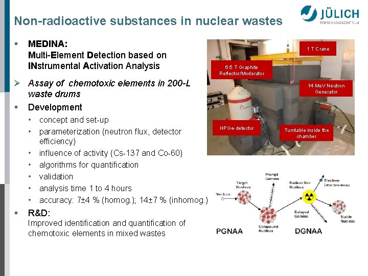 Non-radioactive substances in nuclear wastes § MEDINA: Multi-Element Detection based on INstrumental Activation Analysis