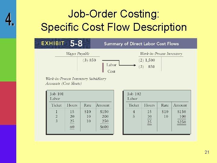Job-Order Costing: Specific Cost Flow Description 21