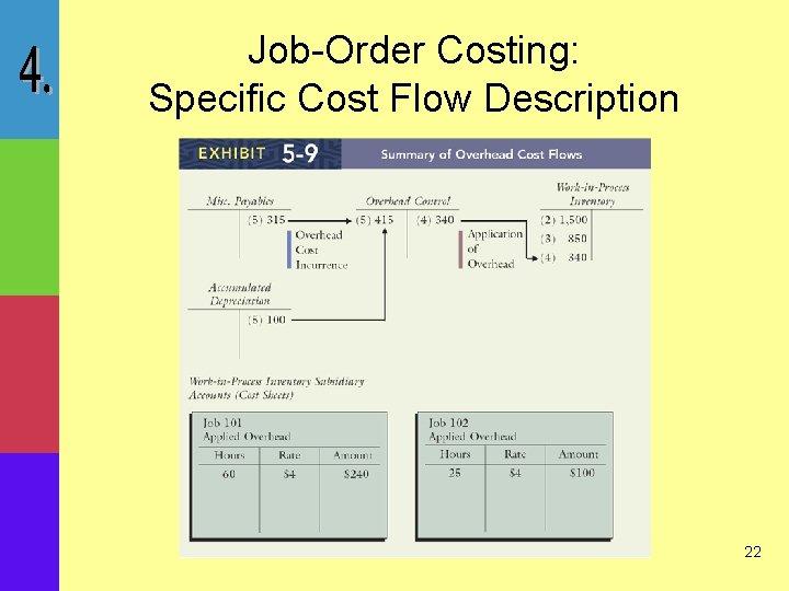 Job-Order Costing: Specific Cost Flow Description 22