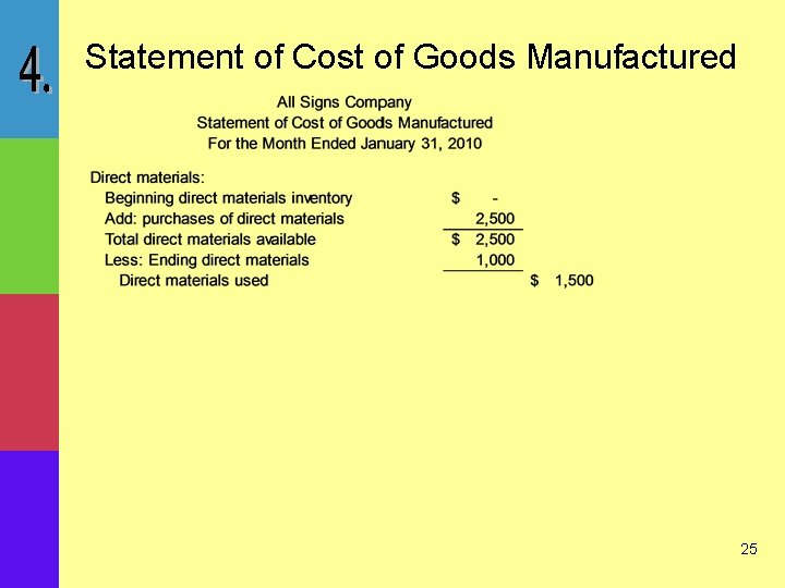 Statement of Cost of Goods Manufactured 25