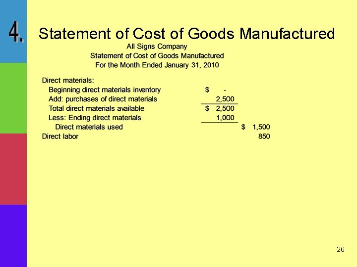 Statement of Cost of Goods Manufactured 26