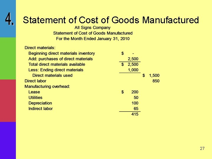 Statement of Cost of Goods Manufactured 27
