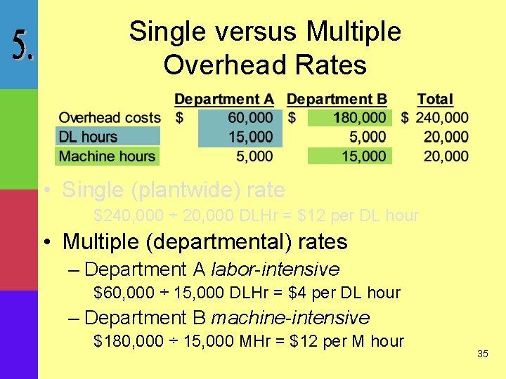 Single versus Multiple Overhead Rates • Single (plantwide) rate $240, 000 ÷ 20, 000