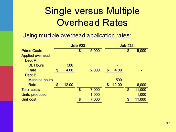 Single versus Multiple Overhead Rates Using multiple overhead application rates: 37