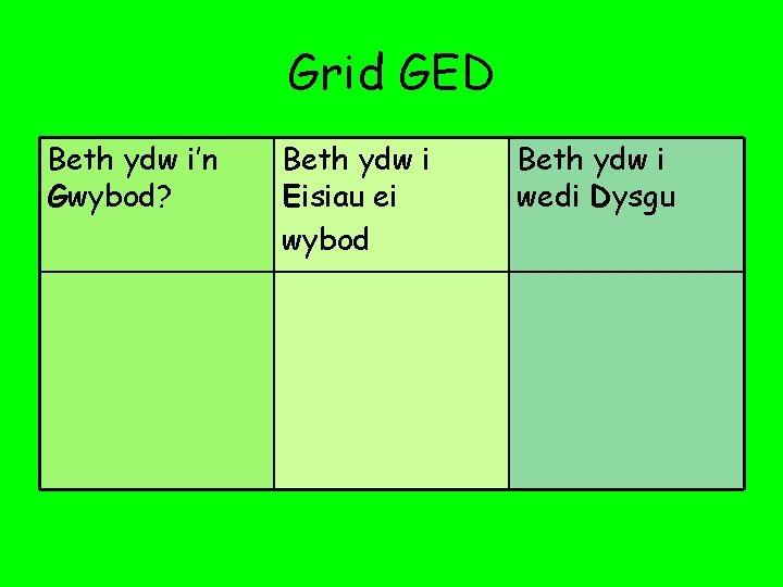 Grid GED Beth ydw i'n Gwybod? Beth ydw i Eisiau ei wybod Beth ydw