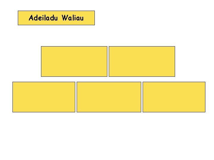 Adeiladu Waliau