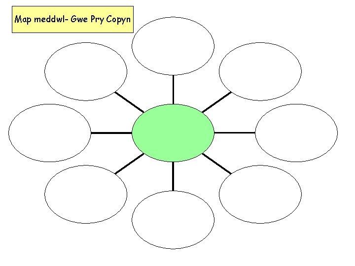 Map meddwl- Gwe Pry Copyn