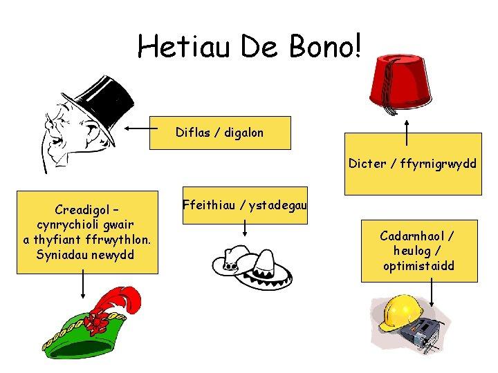 Hetiau De Bono! Diflas / digalon Dicter / ffyrnigrwydd Creadigol – cynrychioli gwair a