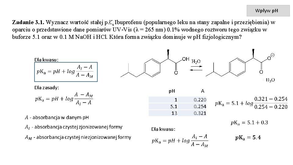 Wpływ p. H Zadanie 3. 1. Wyznacz wartość stałej p. Ka Ibuprofenu (popularnego leku