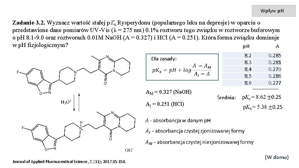 Wpływ p. H Zadanie 3. 2. Wyznacz wartość stałej p. Kb Rysperydonu (popularnego leku