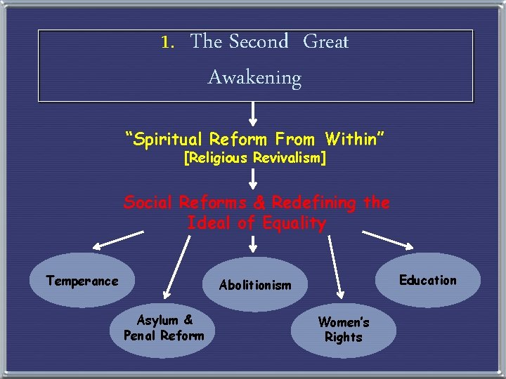 """1. The Second Great Awakening """"Spiritual Reform From Within"""" [Religious Revivalism] Social Reforms &"""