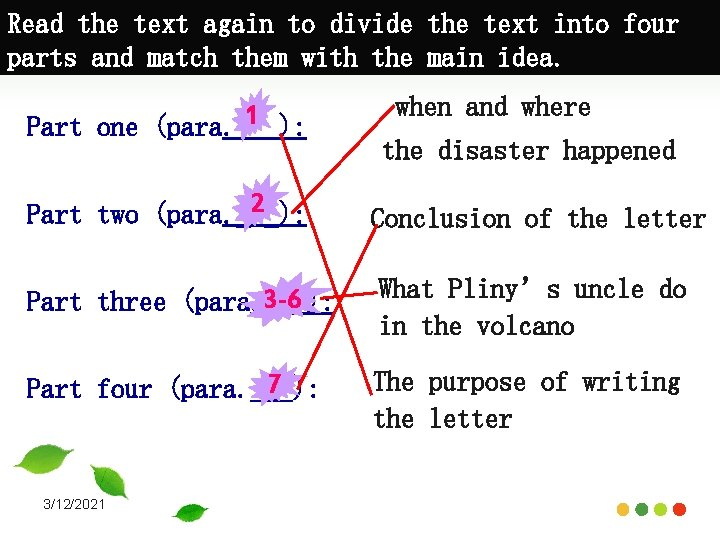 Read the text again to divide the text into four parts and match them