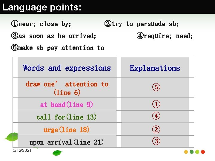 Language points: ①near; close by; ②try to persuade sb; ③as soon as he arrived;