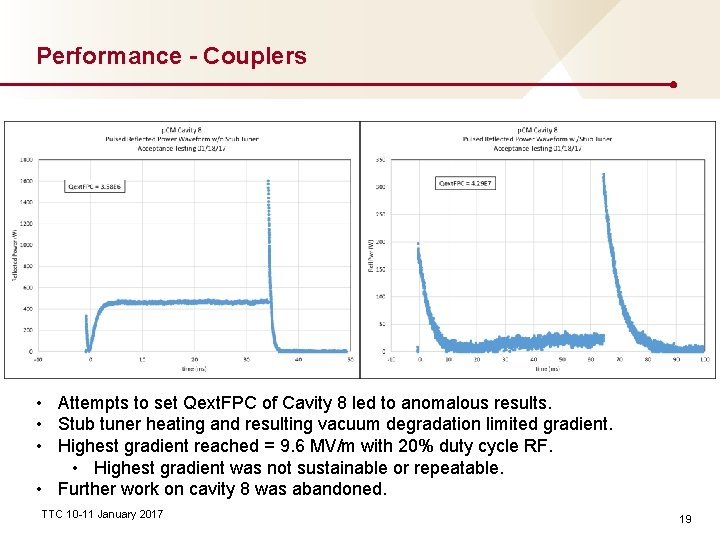 Performance - Couplers • Attempts to set Qext. FPC of Cavity 8 led to
